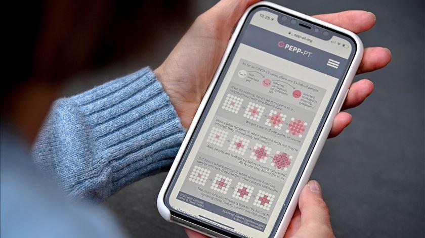 Corona Tech Initiative já lançou uma app europeia de rastreio da Covid-19. Foto: Sascha Steinbach/EPA