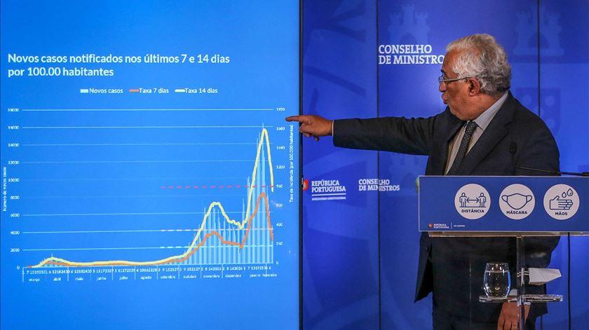 António Costa atualiza dados da pandemia, antes de anunciar novas medidas restritivas. Foto: Manuel de Almeida/ Lusa