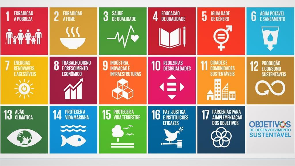 Os 17 Objetivos de Desenvolvimento Sustentável. Foto: DR